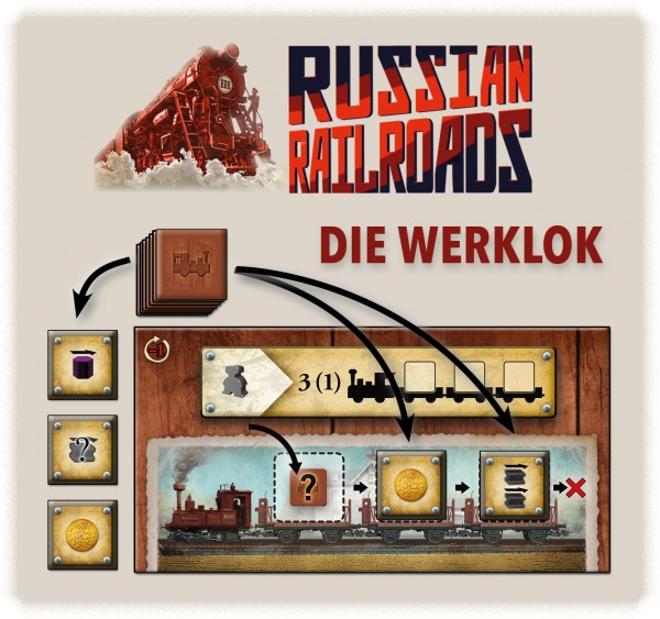 Russian Railroads - Die Werklok (print and play; DE/EN)